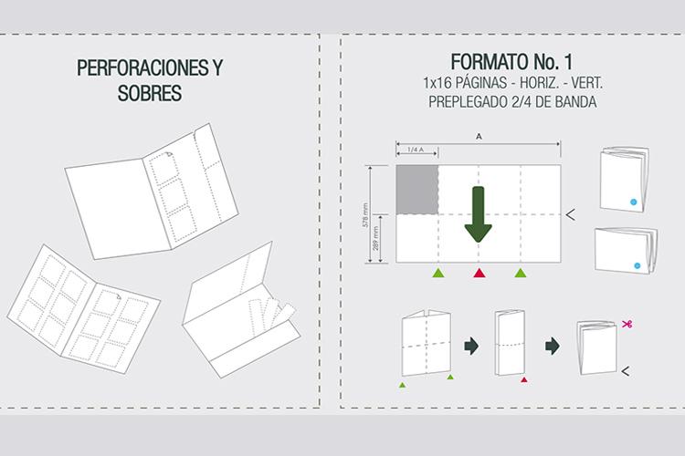 formatos de doblez panamericana formas e impresos